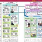 ゲームセクタの四季報最新号の業績予想をチェック
